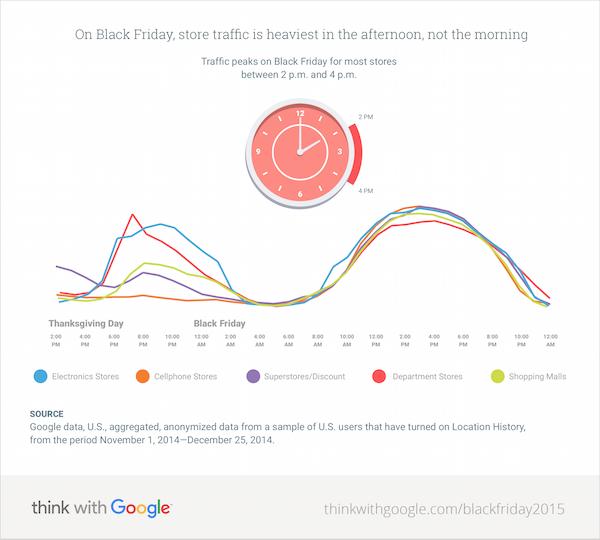 black-friday-google